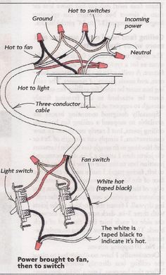 1000+ ideas about Ceiling Fan Switch on Pinterest