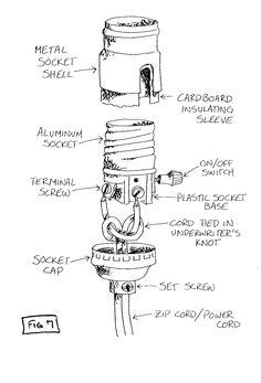 Lamp Making Supplies, Novelty Lighting Parts, Night Light Parts, Decorative Light Bulbs