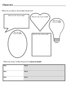 1000+ images about Character analysis on Pinterest