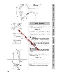Bernina 700 Series Sewing Machine Parts Manual. Models