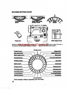Singer 327K And 328K Sewing Machine Service Manual. Covers