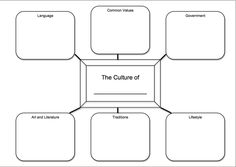 1000+ images about Social Studies Resources on Pinterest