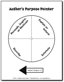 1000+ images about Teaching Author's Purpose on Pinterest