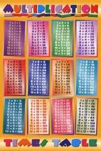 Times Table Chart | Printable Time Tables Chart ...