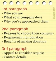 Sample Donation Request Letter Template Perplexed Thinking