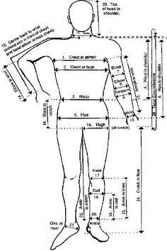Size Guide Salwar Suit Custom Tailoring Measurement Chart