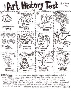 1000+ images about High School Art Lessons on Pinterest