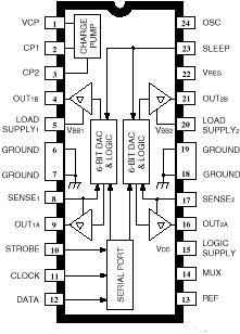 Atari Punk Console Schematic 555 Timer Schematic Wiring