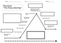 plot-diagram-for-cinderella by bdelgado via Slideshare