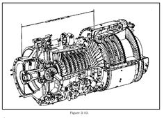 1000+ ideas about Centrifugal Compressor on Pinterest