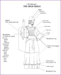 Color the Clothing of the High Priest