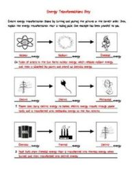 Pics For > Energy Transformation Worksheet Answers