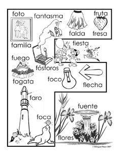 Spanish CVCV and CVCVCV Words with /s/ Sound in the