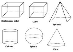1000+ images about Drawing basic forms on Pinterest