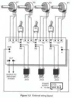 Dj Wiring Diagram For Audio - Auto Electrical Wiring Diagram