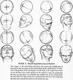 1000+ images about Drawing Head From Different Angle on