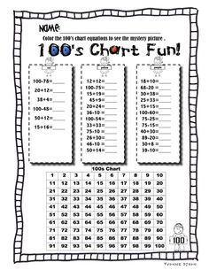 Blank 100 chart probably better for writing names than the
