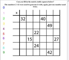 1000+ images about Maths Across KSCS' Curriculum on