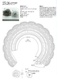 How-To: Make Crochet Diagrams using Adobe Illustrator