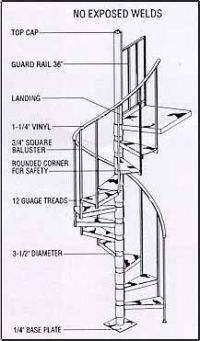 1000+ ideas about Stair Kits on Pinterest | Spiral ...