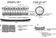 1000+ images about strip process line on Pinterest