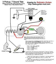 Seymour Duncan P Rails Wiring Diagram