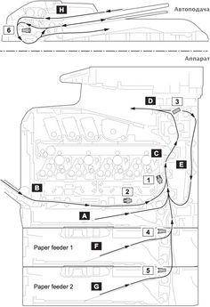 Устраняем ошибку C7990 на аппаратах Kyocera FS 1030MFP