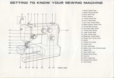 Sears Kenmore Model 158.19410 Zig Zag Instruction And