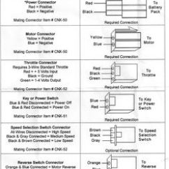Electric Scooter Motor Controller Wiring Diagram Ford Ranger Alternator Bike In Addition Wire Connectors Additionally ...