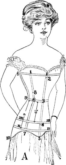 1911 Edwardian Titanic corset pattern and instructions
