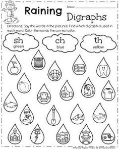 Beginning Digraphs! Write the beginning digraphs for each