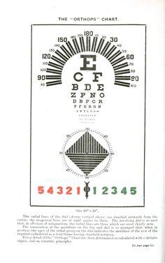 Eye Wall Charts: MYOPIA, HYPEROPIA & ASTIGMATISM Eye Wall