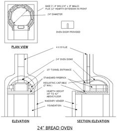 Revision of Commercial Scale Rocket Stove Bread Oven from