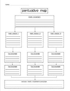 Free resource: Opinion Paragraph Graphic Organizer! Help