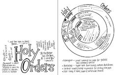 Confirmation- Gifts of the Holy Spirit Review Notebooking