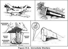 Tarp shelters and Shelters on Pinterest