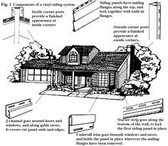 Entry door jamb width illustration. Common jamb sizes: 4-9