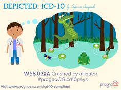 1000 images about ICD10 Humor on Pinterest Humor