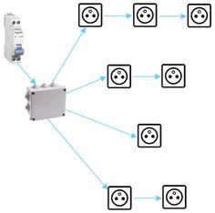 schema de branchement d'un contacteur de puissance