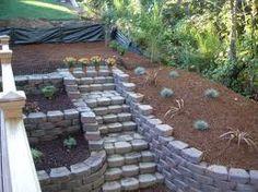 Brick Terrace Gardens Landscape Design Ideas & Inspiration
