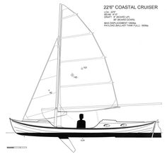 Article from 1985 Small Boat Journal. Specifically about a
