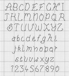 Alphabet, Stitches and Cross stitch alphabet on Pinterest