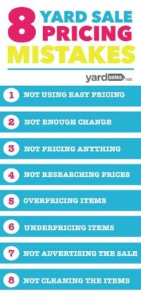 1000+ ideas about Garage Sale Pricing on Pinterest ...