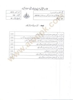 FA old papers of AIOU Code 330 Child Care and Development