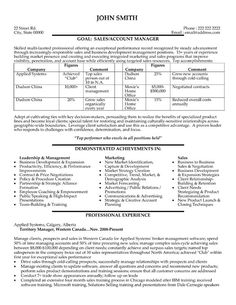 Entry Level Cover Letter Finance Professional Curriculum Vitae