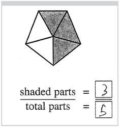1000+ images about Mathematics Education on Pinterest