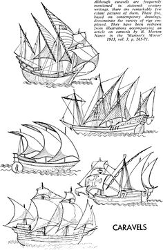 Junk Sailboat How To DIY Download PDF Blueprint UK US CA