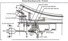 O Gauge Report: Our White Whale: 1957 Super O Dealer
