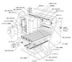 DIY CNC PLASMA / ROUTER CARRIAGE KIT NEMA 23 WITH BEARINGS