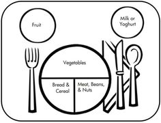 My plate, Food groups and Worksheets on Pinterest